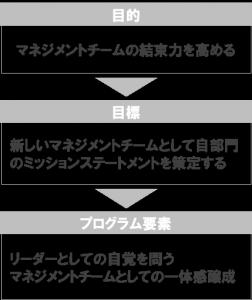 case5図2 (1)
